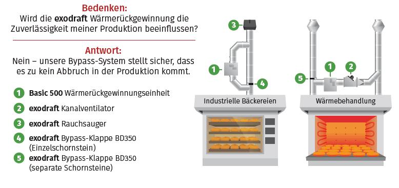 systemet_basicpalte_tysk